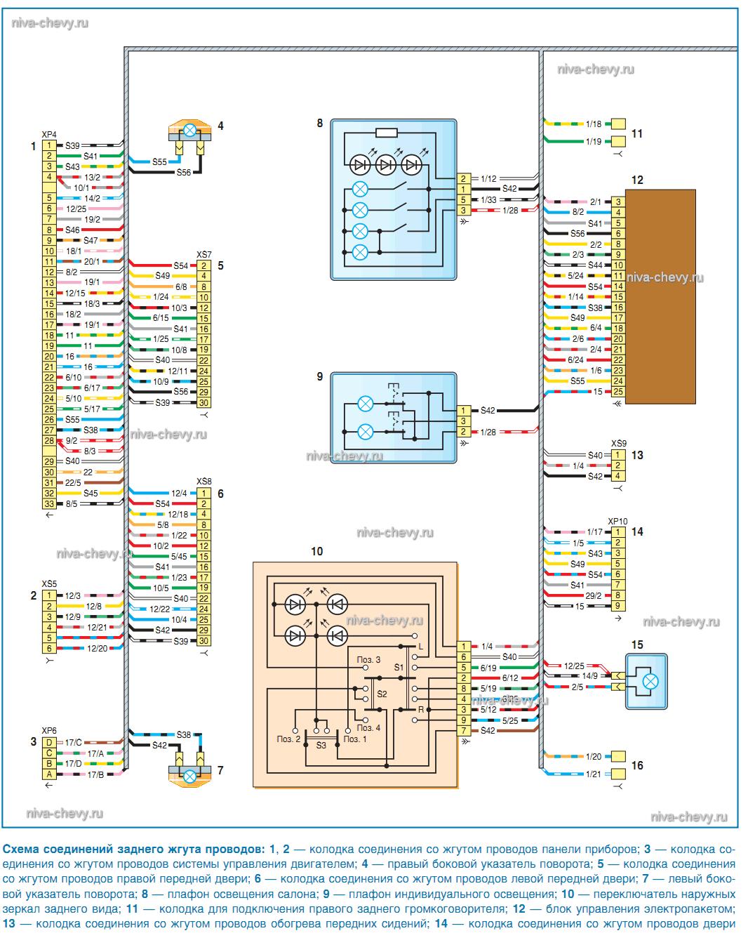 электрическая схема проводки шевроле нива