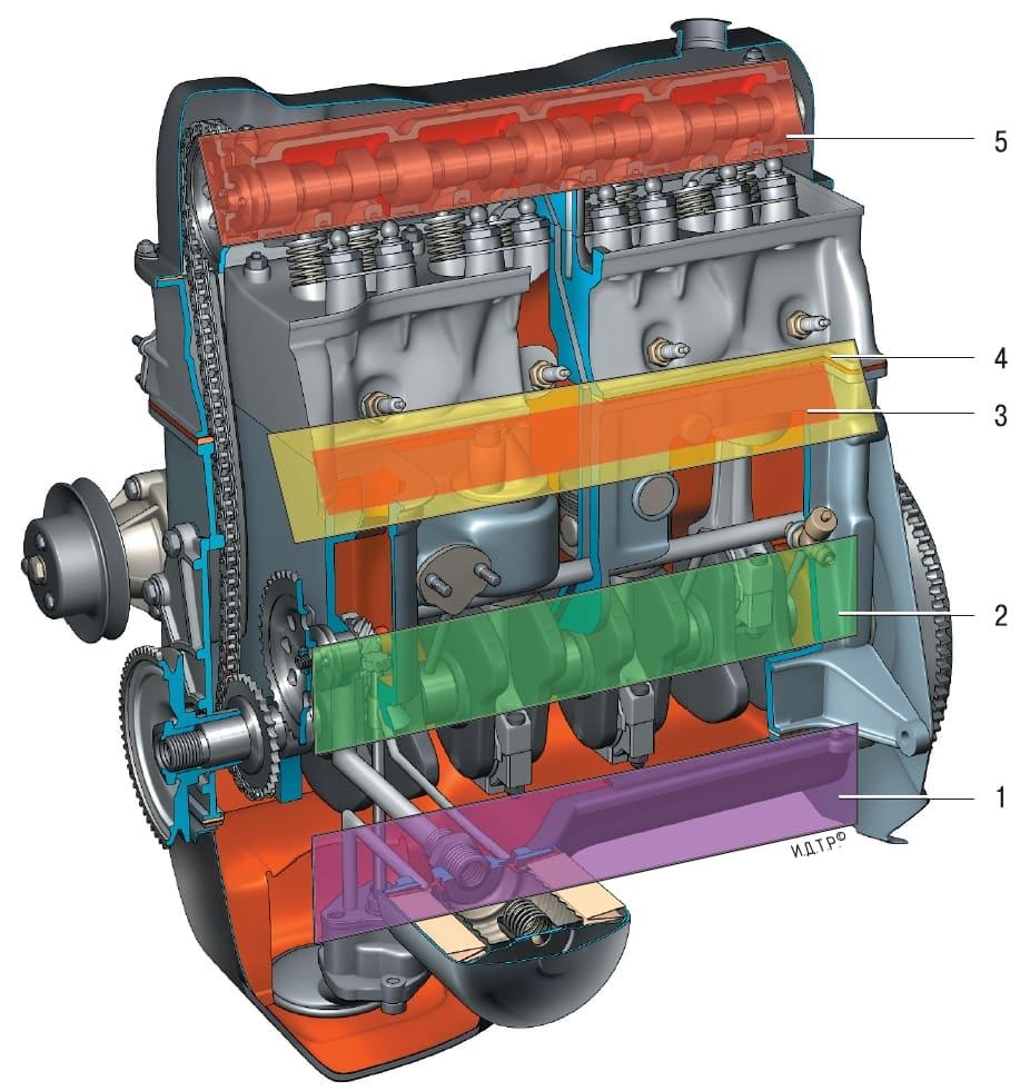 стук в двигателе - определение места стука в двигателе по зонам