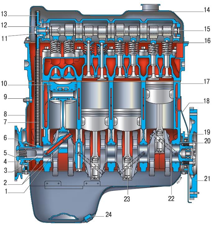 Ремонт двигателя шевроле 2