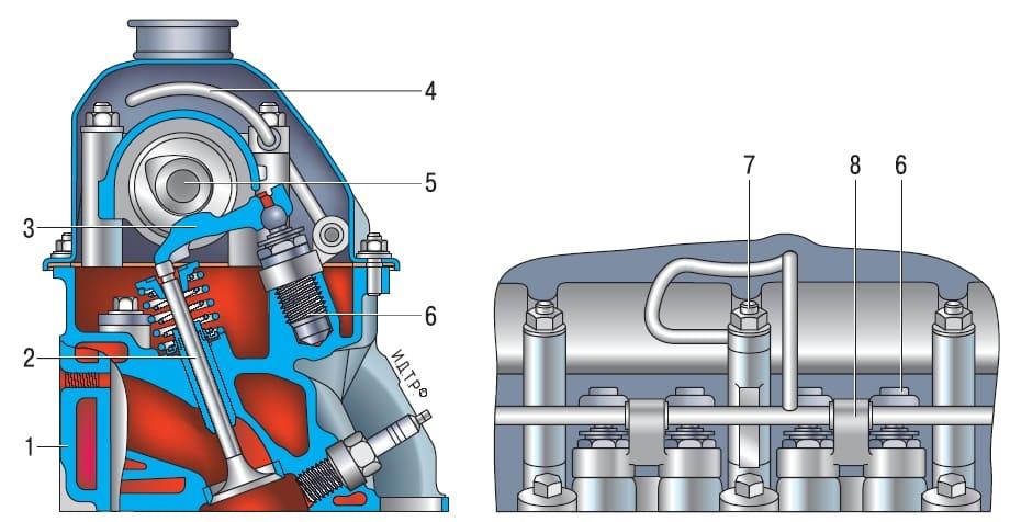 4 – трубка подвода масла к