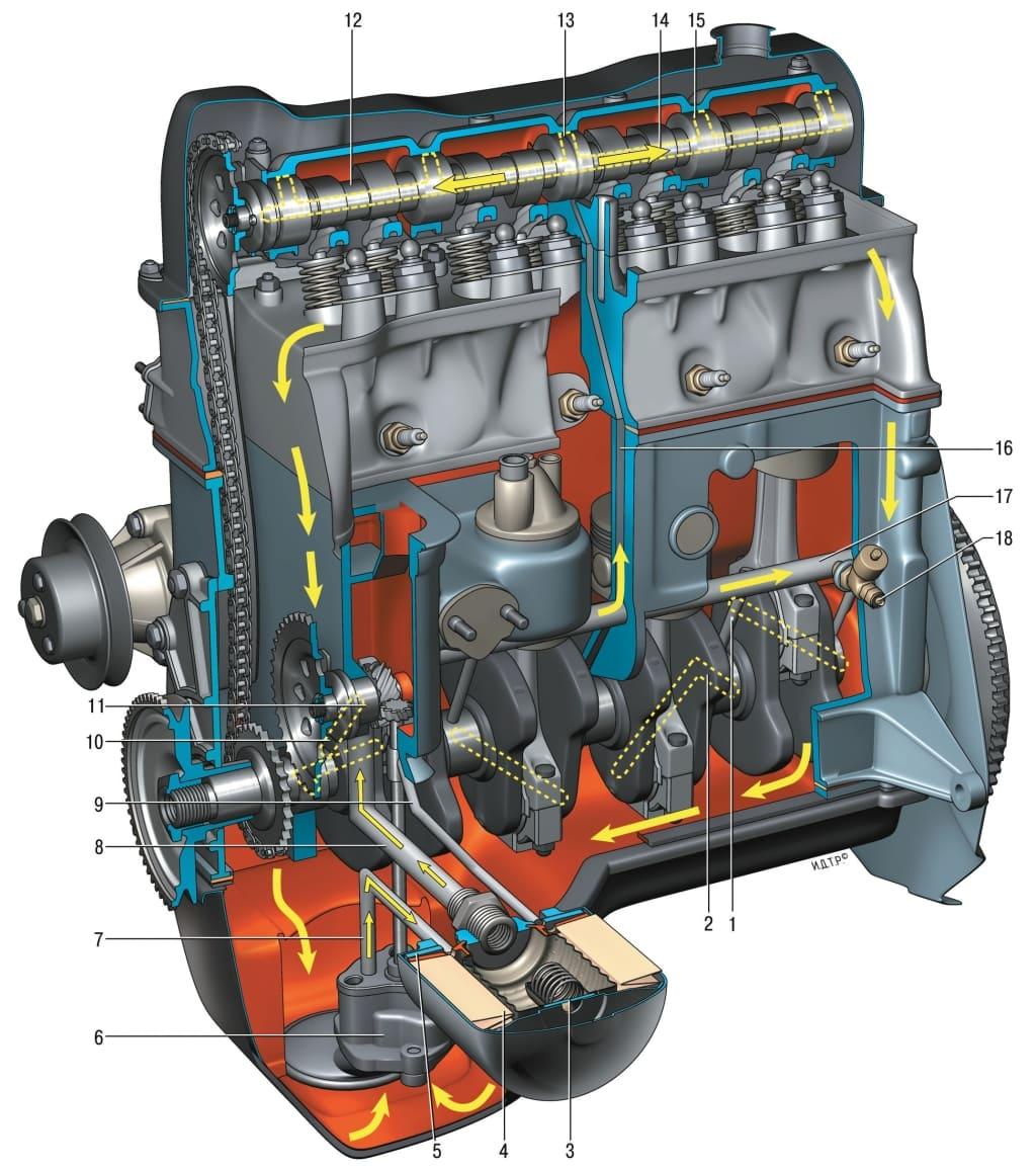 Схема двигателя шевроле-нива