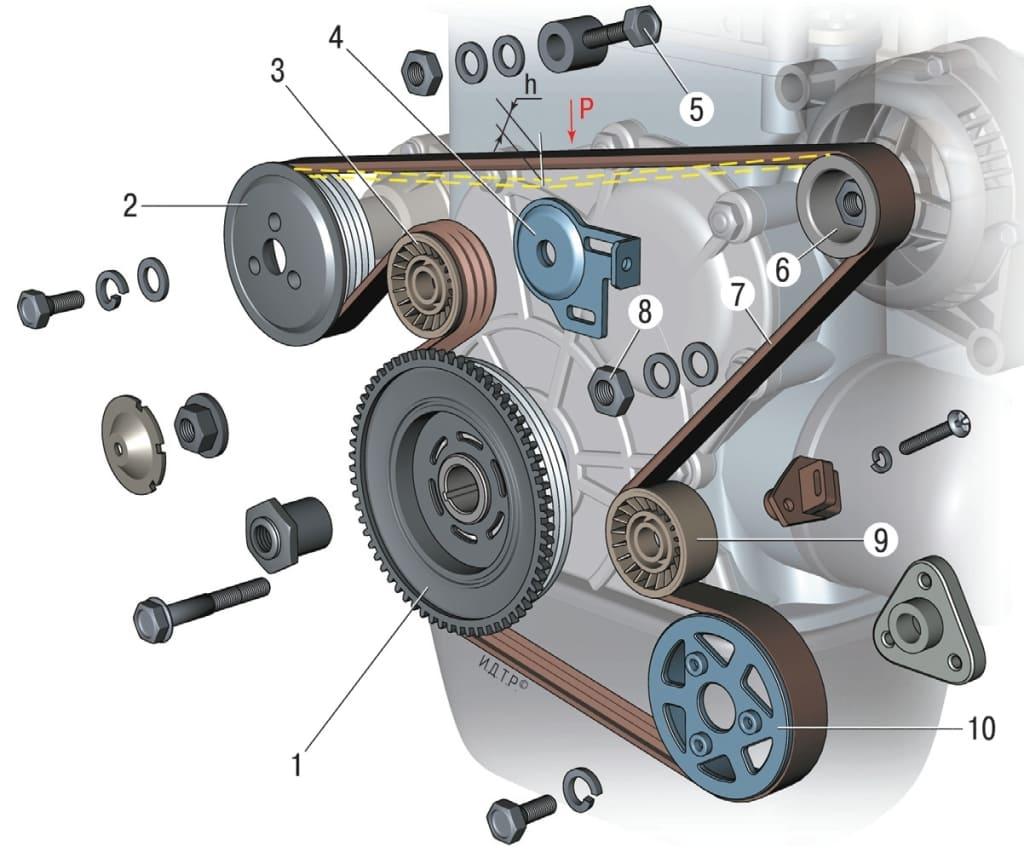 схема регулировки клапанов на автомобиле нива