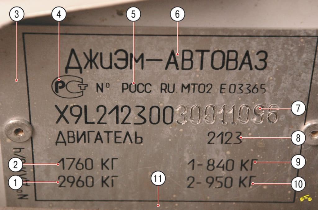 расшифровка информации на табличке в отсеке двигателя